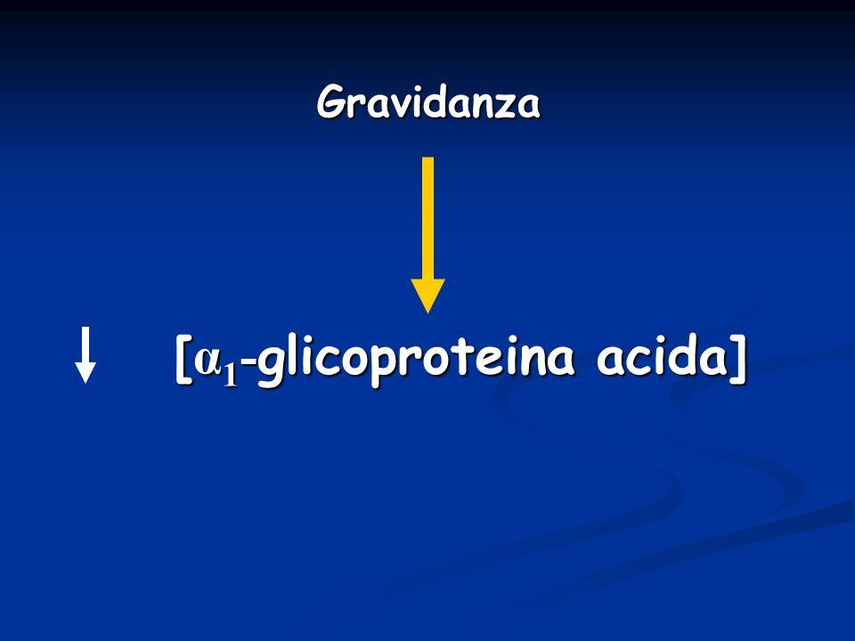 [α1-glicoproteina acida]